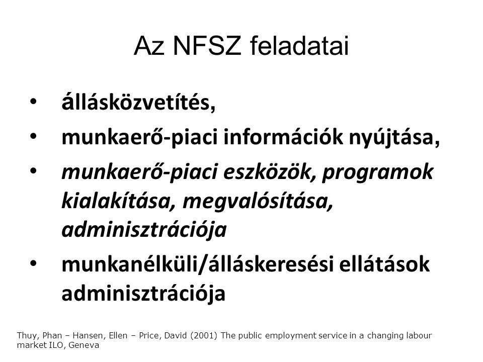 Az NFSZ feladatai állásközvetítés,