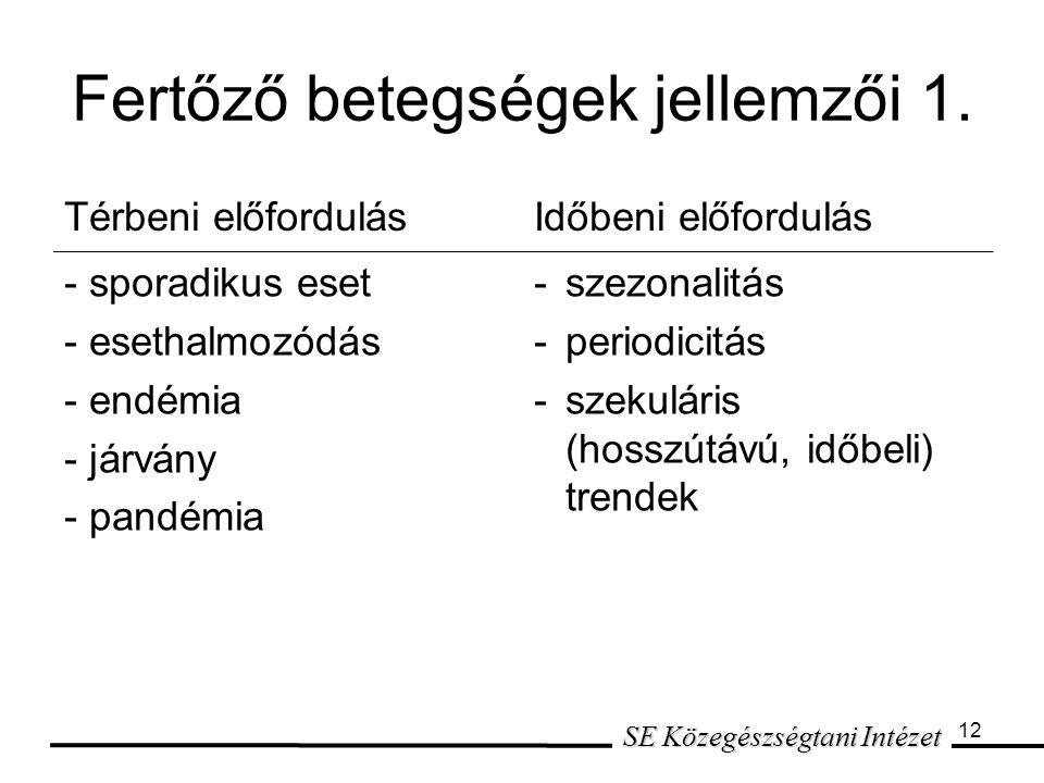 Fertőző betegségek jellemzői 1.