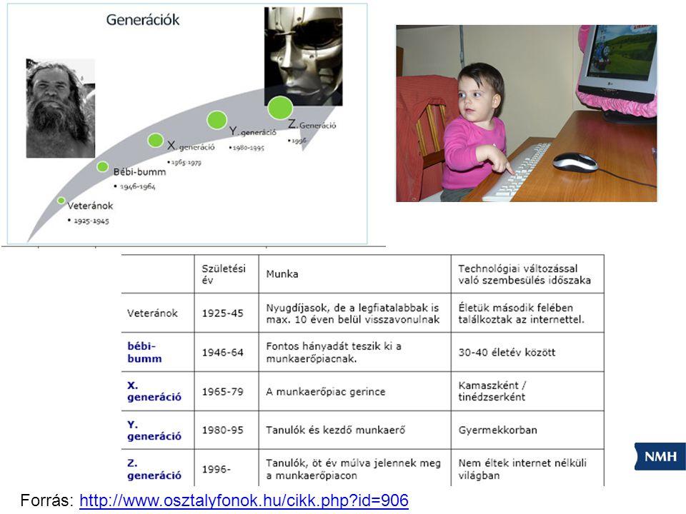 Forrás: http://www.osztalyfonok.hu/cikk.php id=906