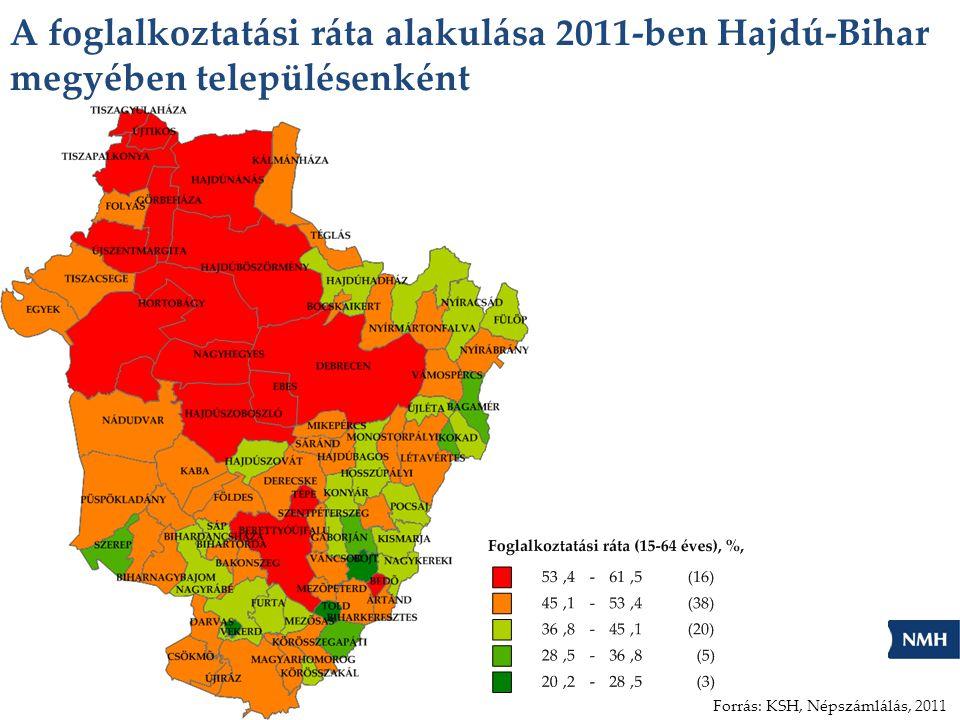 A foglalkoztatási ráta alakulása 2011-ben Hajdú-Bihar megyében településenként