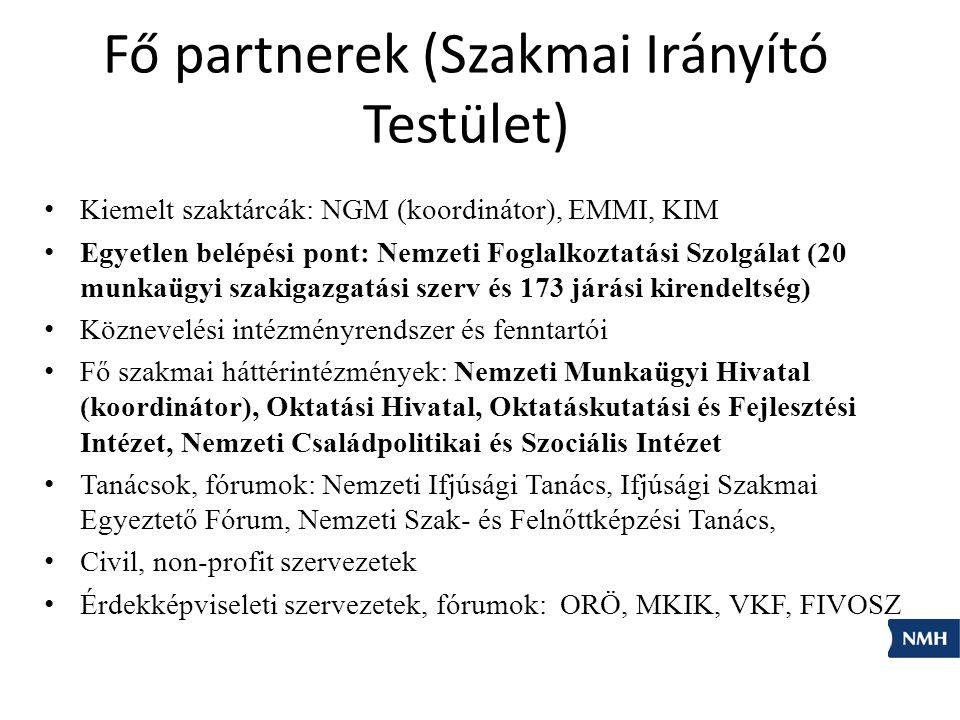 Fő partnerek (Szakmai Irányító Testület)