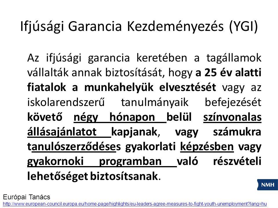 Ifjúsági Garancia Kezdeményezés (YGI)