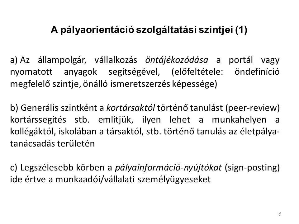 A pályaorientáció szolgáltatási szintjei (1)