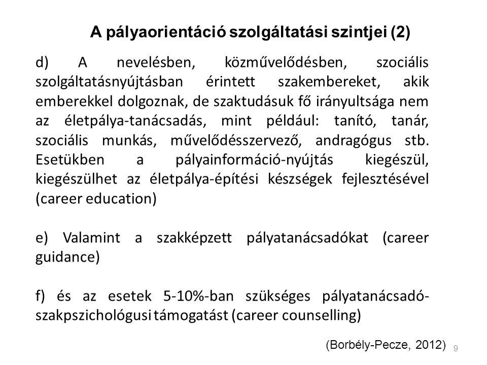 A pályaorientáció szolgáltatási szintjei (2)