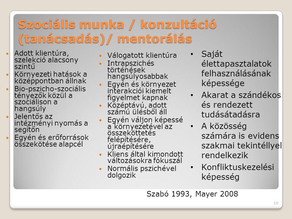 Szociális munka / konzultáció (tanácsadás)/ mentorálás