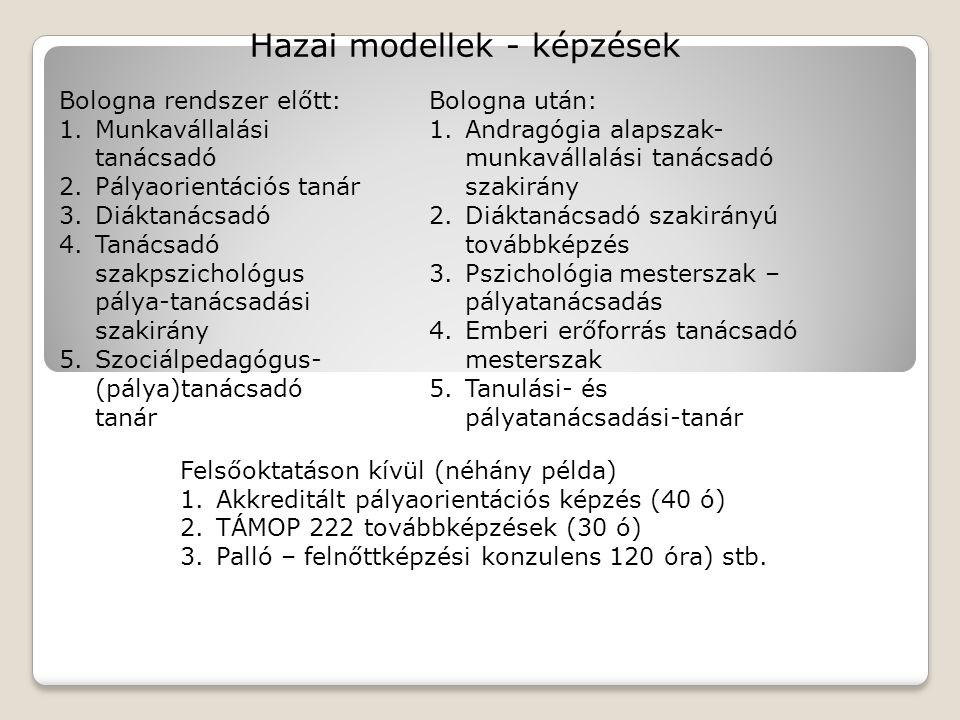 Hazai modellek - képzések