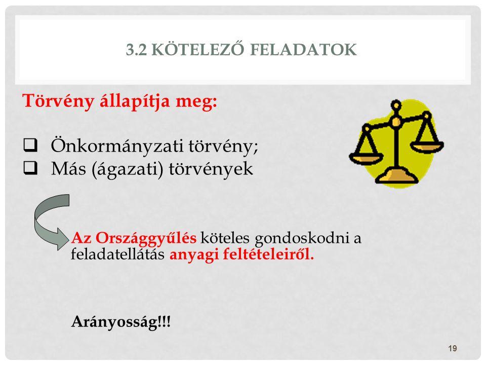 Törvény állapítja meg: Önkormányzati törvény; Más (ágazati) törvények