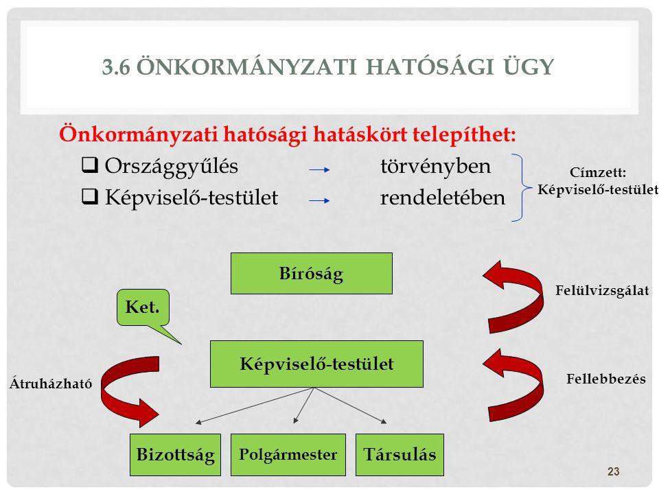 3.6 Önkormányzati hatósági ügy