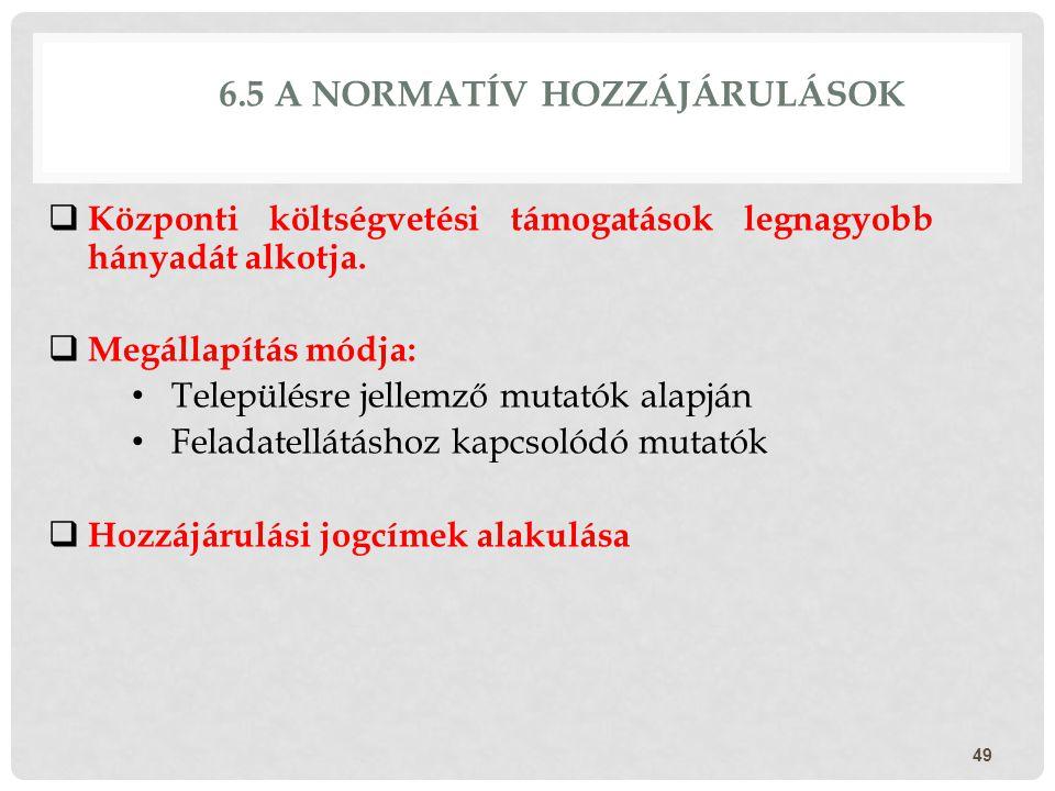 6.5 A normatív hozzájárulások