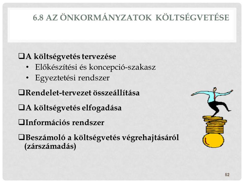 6.8 Az önkormányzatok költségvetése