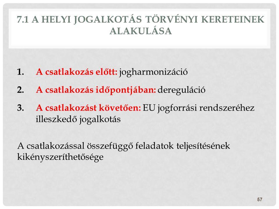 7.1 A helyi jogalkotás törvényi kereteinek alakulása