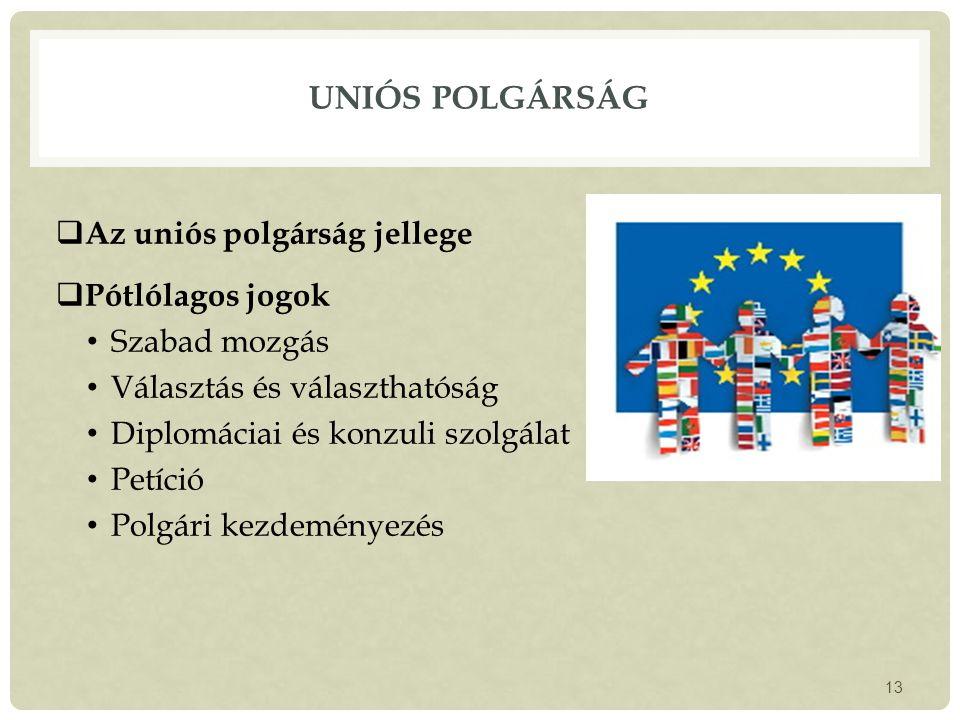 Uniós polgárság Az uniós polgárság jellege Pótlólagos jogok