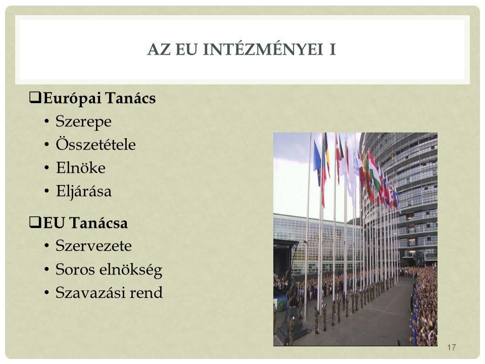 Az EU intézményei I Európai Tanács Szerepe Összetétele Elnöke Eljárása