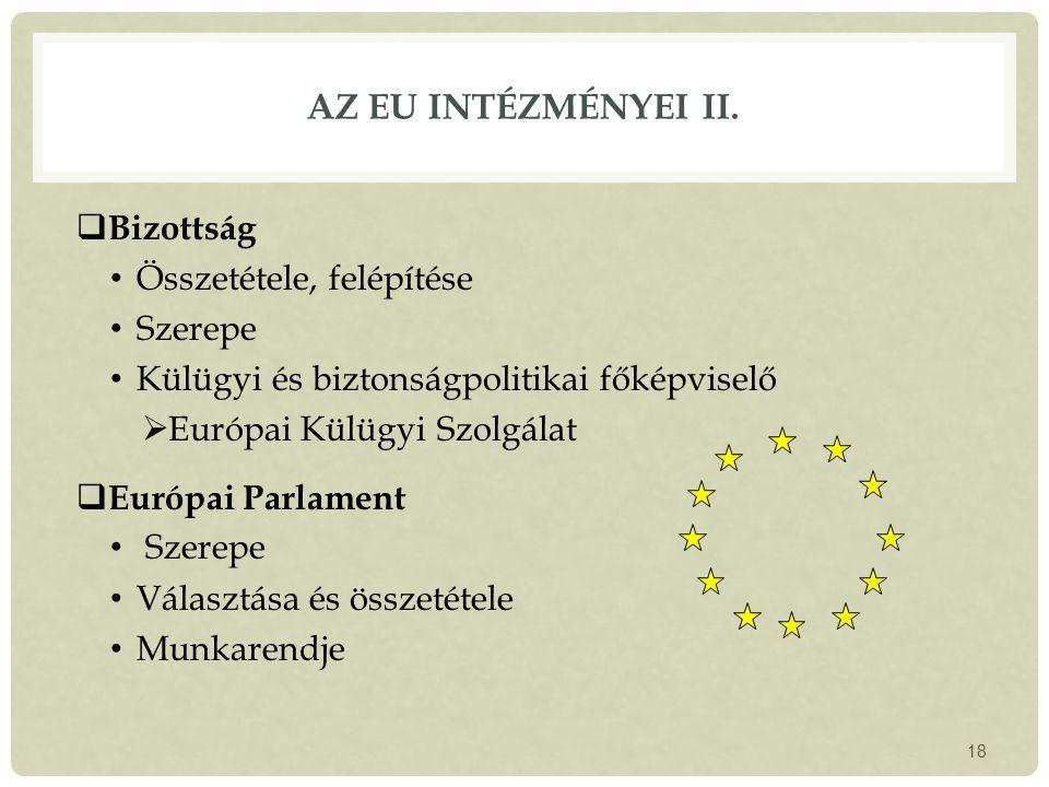 Az EU intézményei II. Bizottság Összetétele, felépítése Szerepe
