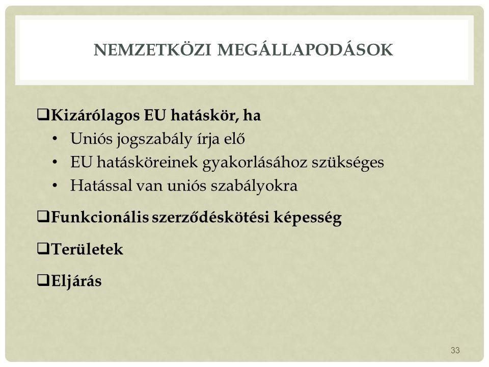 Nemzetközi megállapodások