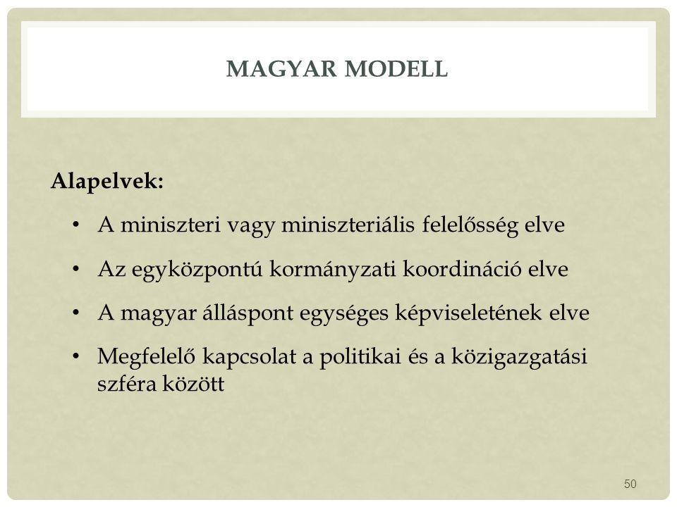 Magyar modell Alapelvek: