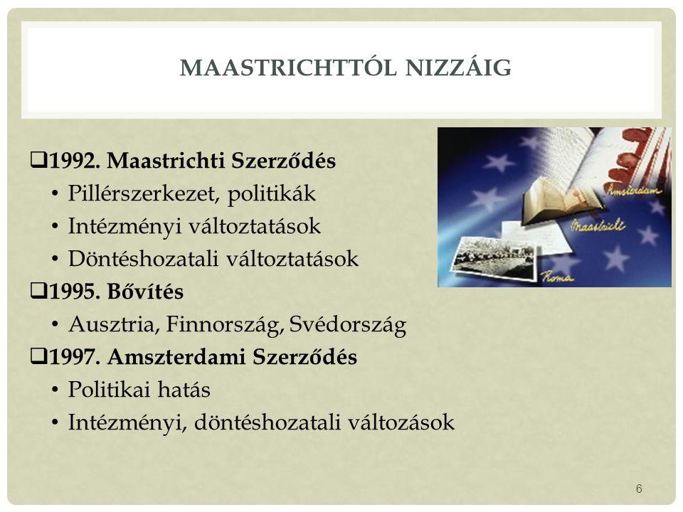 Maastrichttól Nizzáig