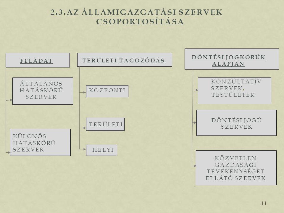 2.3.Az államigazgatási szervek Csoportosítása