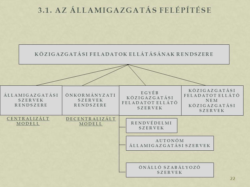 3.1. Az államigazgatás felépítése