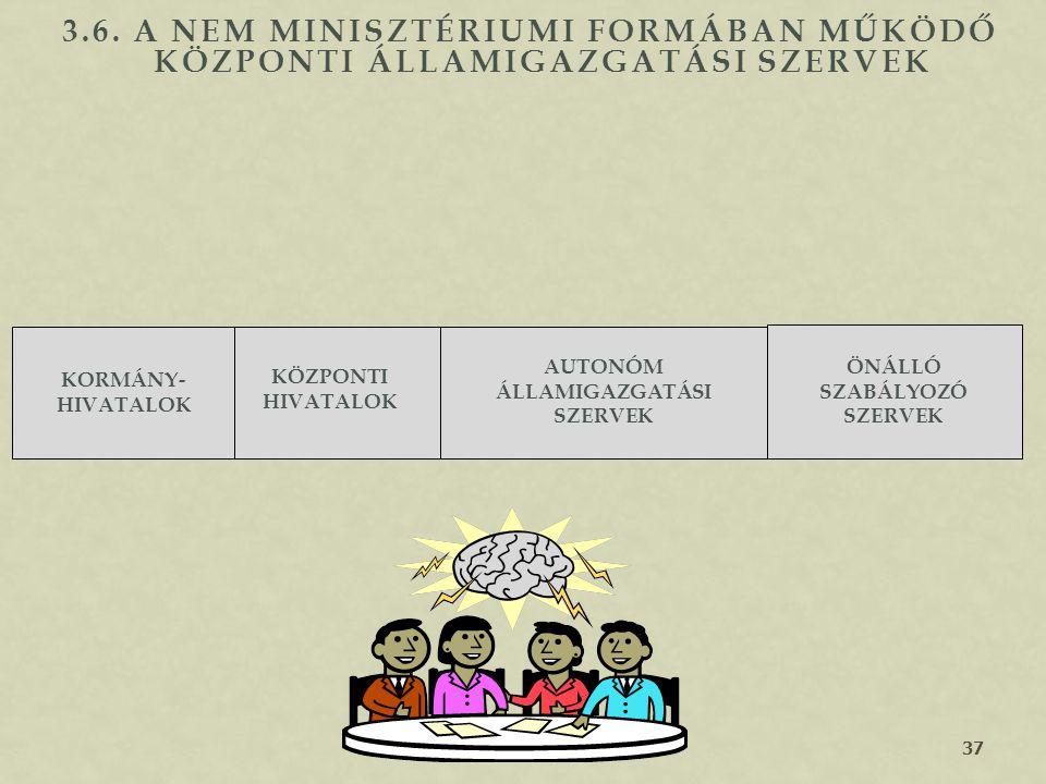 Autonóm államigazgatási Önálló szabályozó szervek
