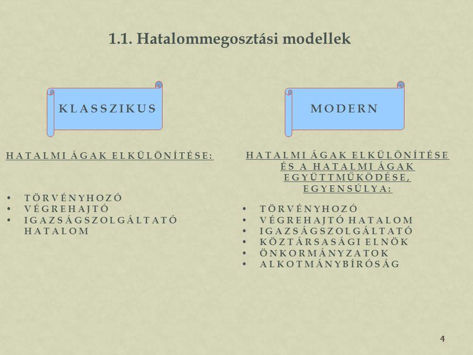 1.1. Hatalommegosztási modellek