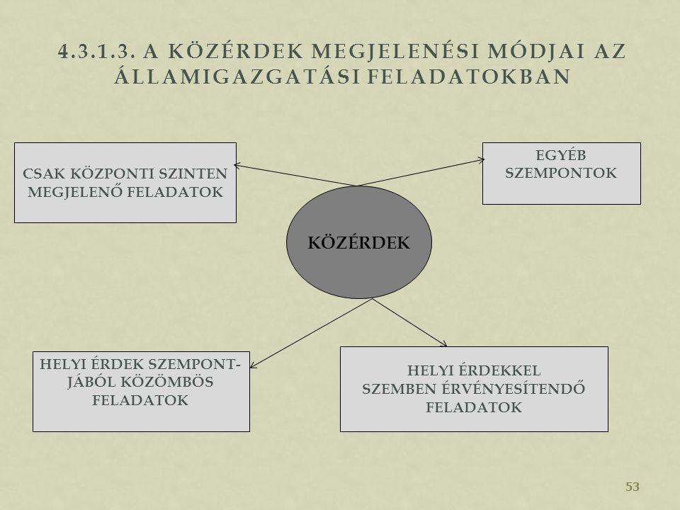 4.3.1.3. A közérdek megjelenési módjai az államigazgatási feladatokban