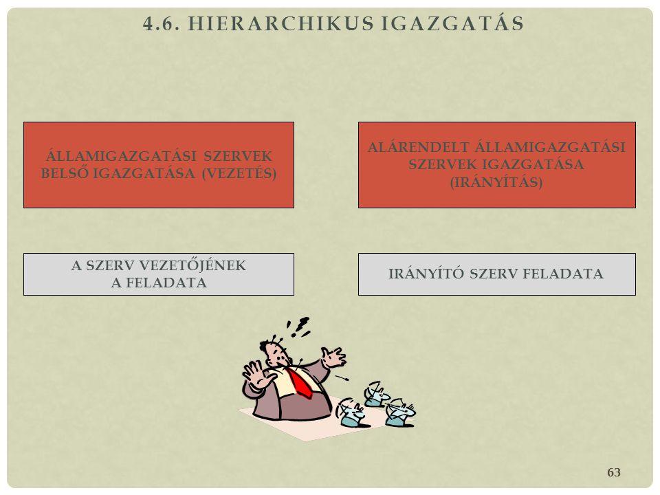 4.6. Hierarchikus igazgatás