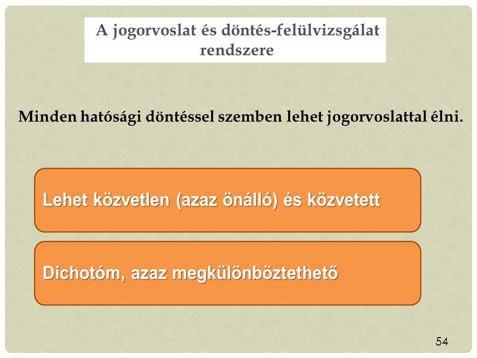 A jogorvoslat és döntés-felülvizsgálat rendszere