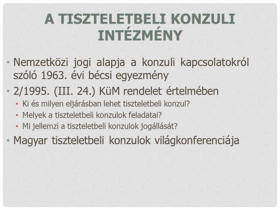 A tiszteletbeli konzuli intézmény