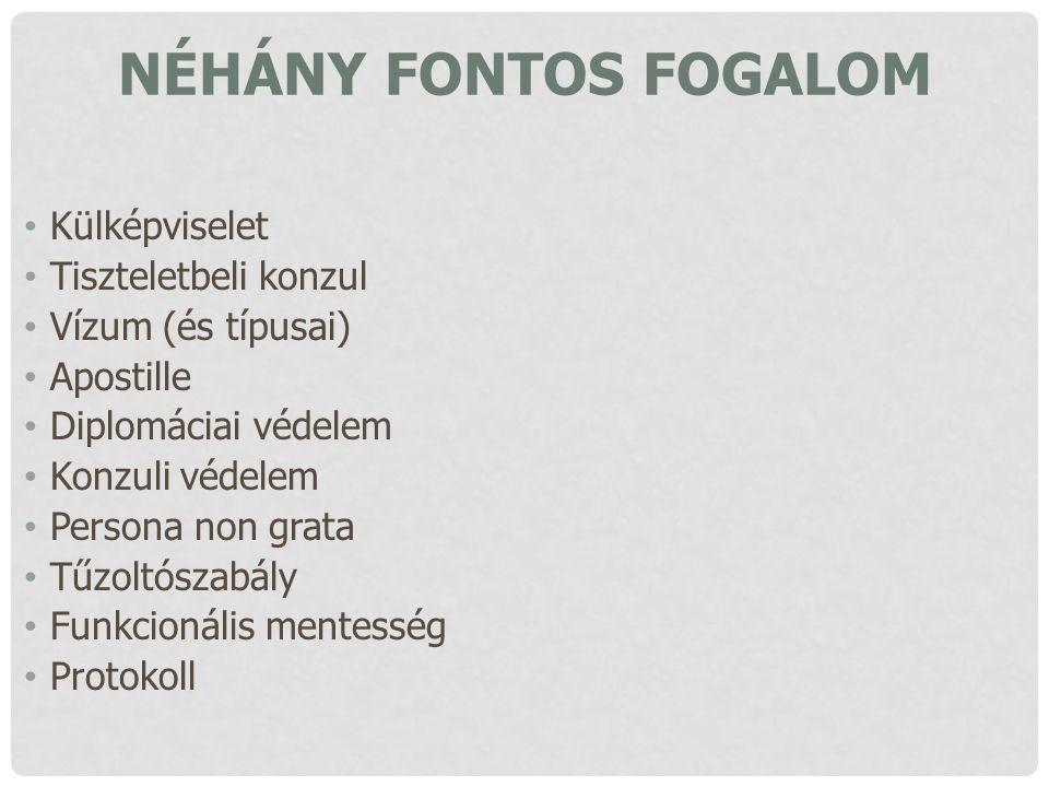 Néhány fontos fogalom Külképviselet Tiszteletbeli konzul