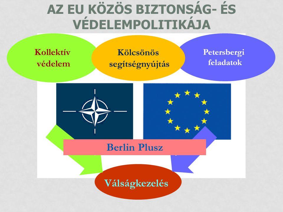 AZ EU KÖZÖS BIZTONSÁG- ÉS VÉDELEMPOLITIKÁJA Petersbergi feladatok