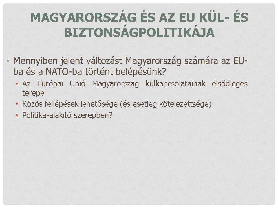 Magyarország és az EU kül- és biztonságpolitikája