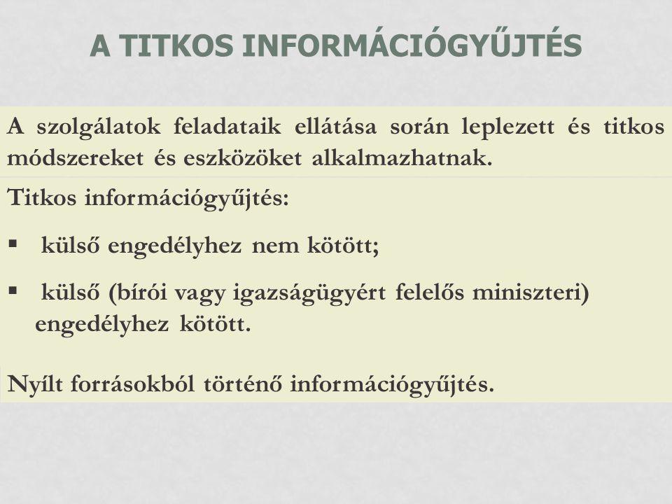 A TITKOS INFORMÁCIÓGYŰJTÉS