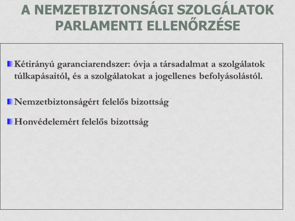 A NEMZETBIZTONSÁGI SZOLGÁLATOK PARLAMENTI ELLENŐRZÉSE