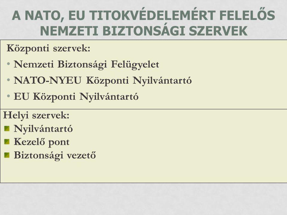 A NATO, EU TITOKVÉDELEMÉRT FELELŐS NEMZETI BIZTONSÁGI SZERVEK