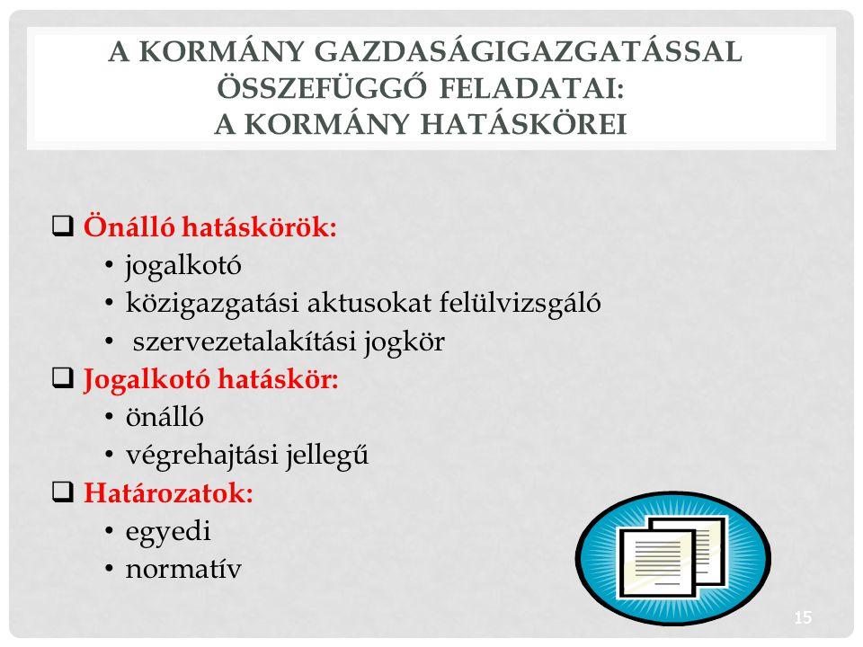 A Kormány gazdaságigazgatással összefüggő feladatai: A Kormány hatáskörei