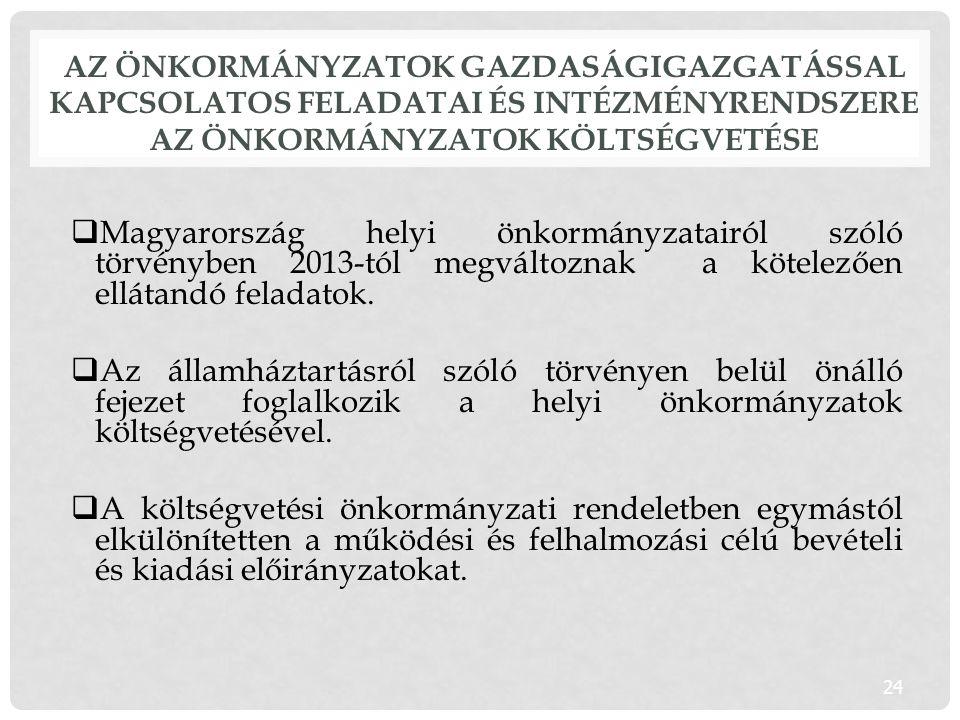 Az önkormányzatok gazdaságigazgatással kapcsolatos feladatai és intézményrendszere Az önkormányzatok költségvetése