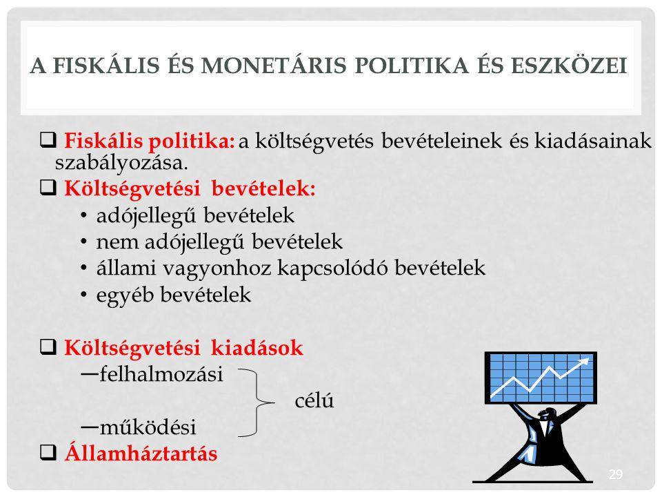 A fiskális és monetáris politika és eszközei