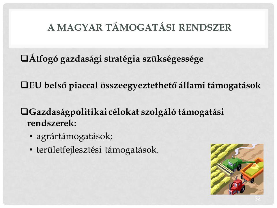 A magyar támogatási rendszer
