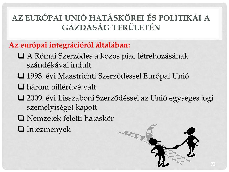 Az Európai Unió hatáskörei és politikái a gazdaság területén