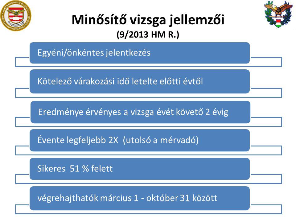 Minősítő vizsga jellemzői (9/2013 HM R.)