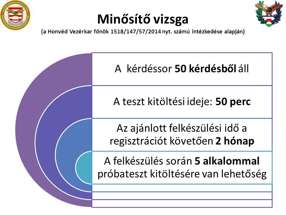 Minősítő vizsga (a Honvéd Vezérkar főnök 1518/147/57/2014 nyt