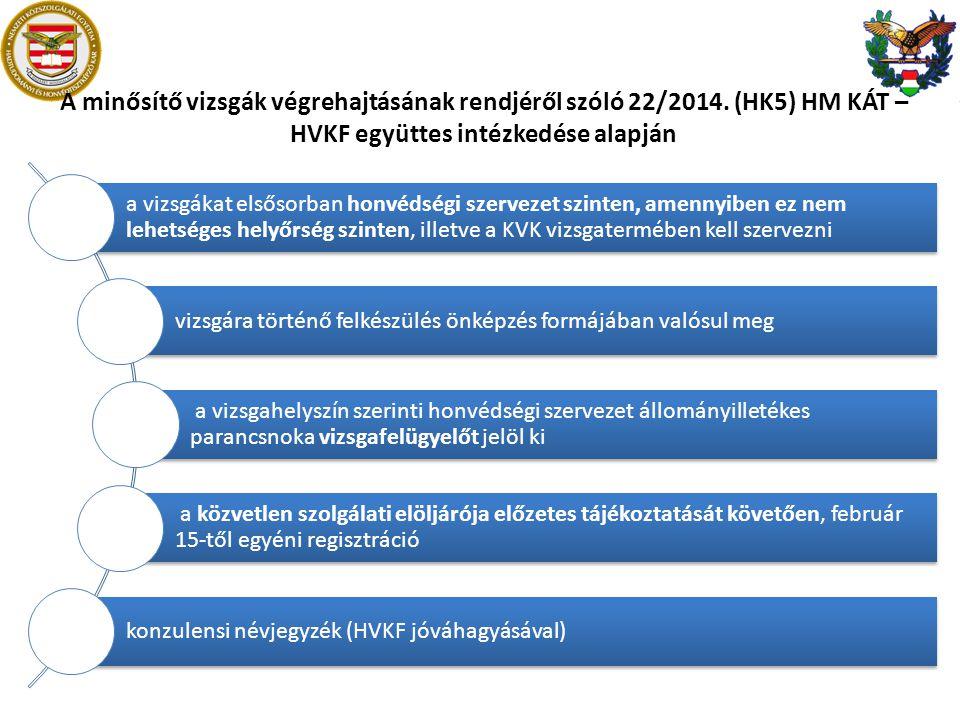 A minősítő vizsgák végrehajtásának rendjéről szóló 22/2014