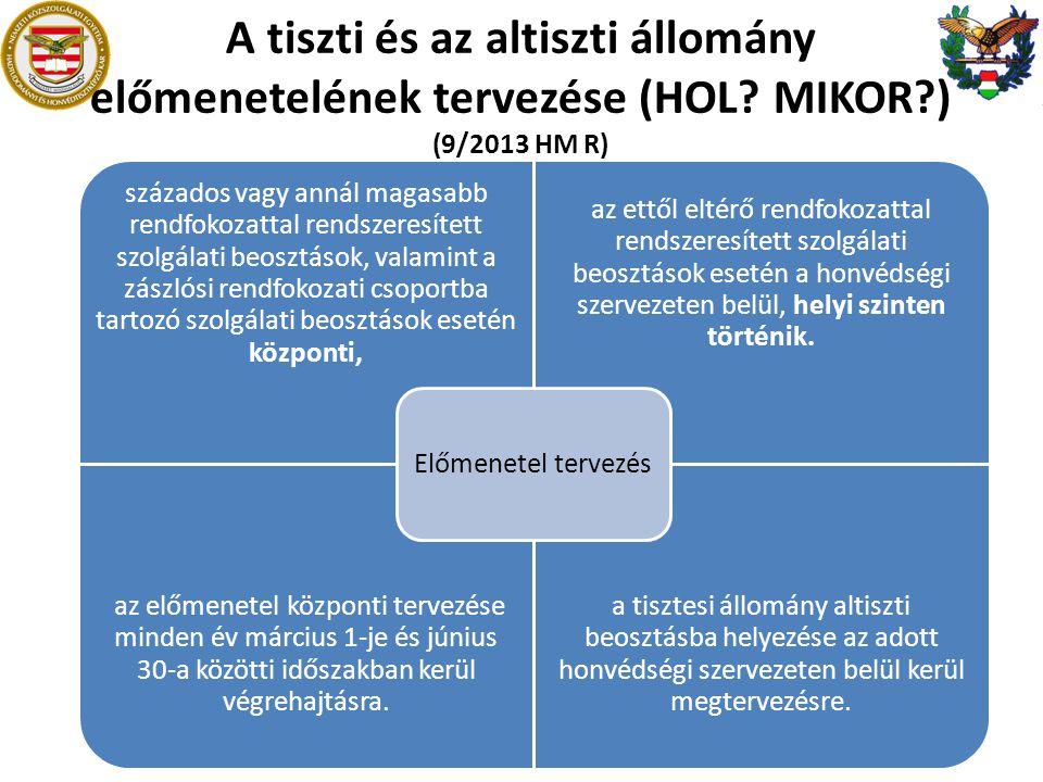 A tiszti és az altiszti állomány előmenetelének tervezése (HOL. MIKOR