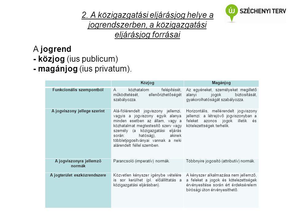 - közjog (ius publicum) - magánjog (ius privatum).