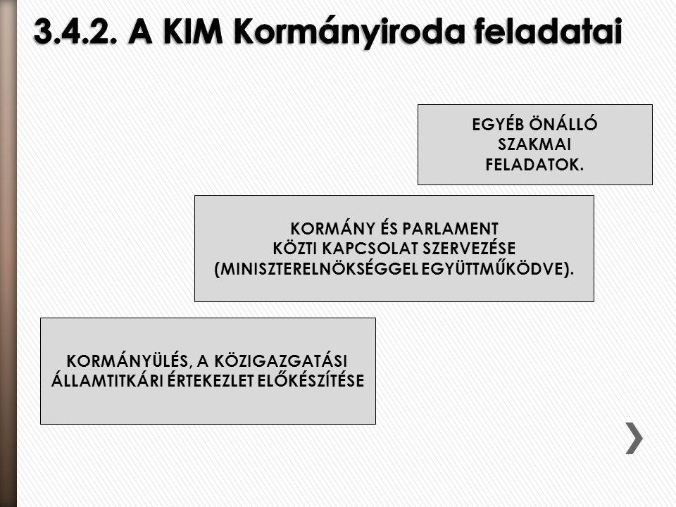 3.4.2. A KIM Kormányiroda feladatai