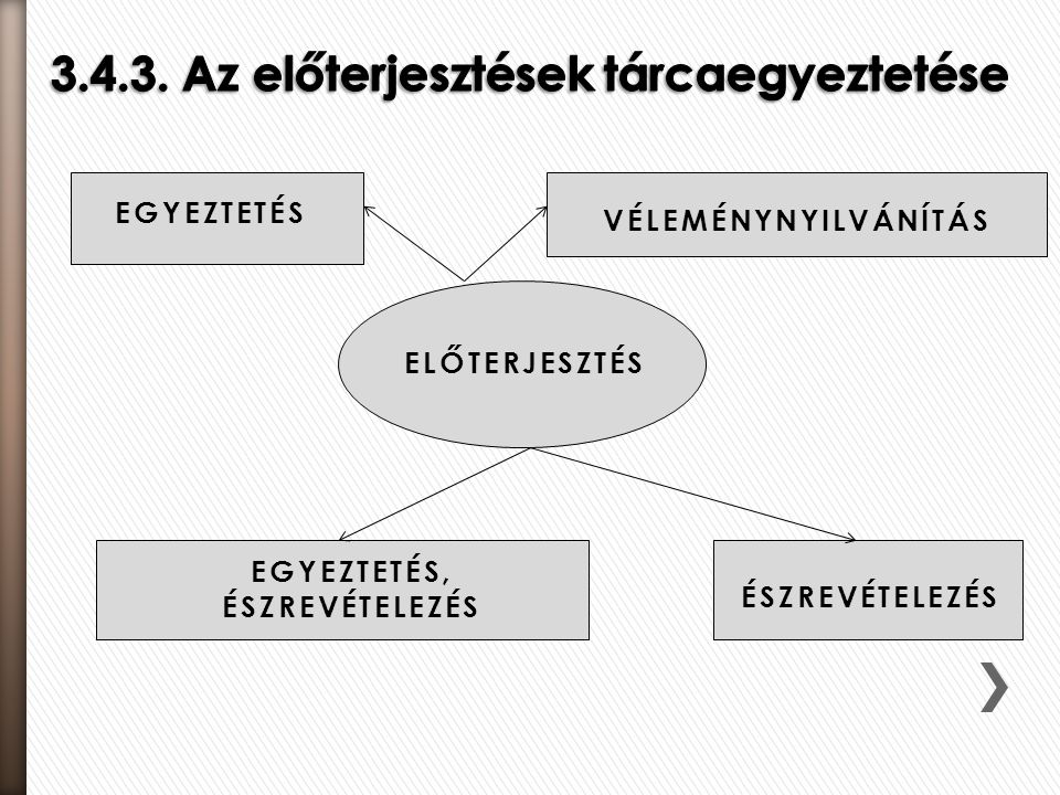 3.4.3. Az előterjesztések tárcaegyeztetése