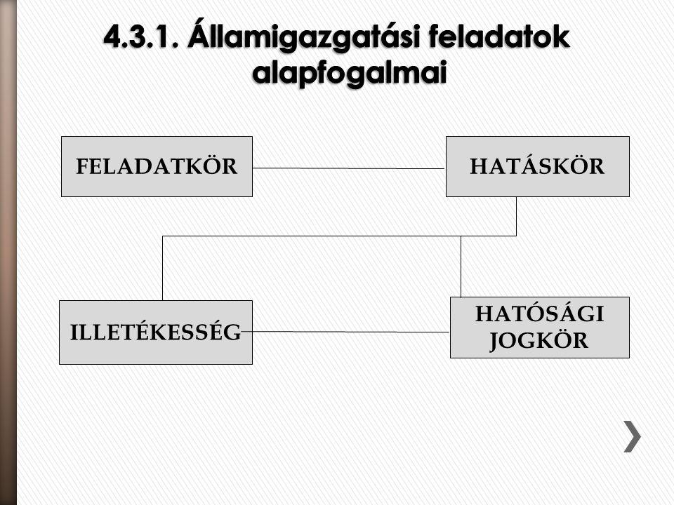 4.3.1. Államigazgatási feladatok alapfogalmai