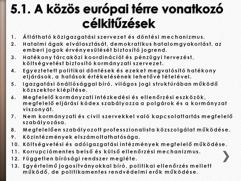 5.1. A közös európai térre vonatkozó