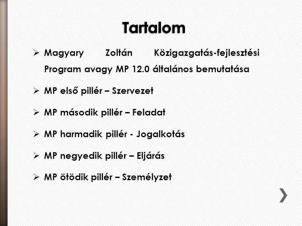 Tartalom Magyary Zoltán Közigazgatás-fejlesztési Program avagy MP 12.0 általános bemutatása. MP első pillér – Szervezet.